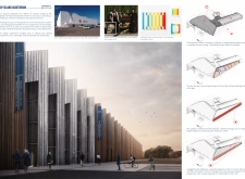 2ND PRIZE WINNER+  BB STUDENT AWARD+  BB GREEN AWARD kipislandauditorium architecture competition winners