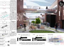 THE BIG PICTURE AWARD (BEST MASTERPLAN) mangovinylhub architecture competition winners