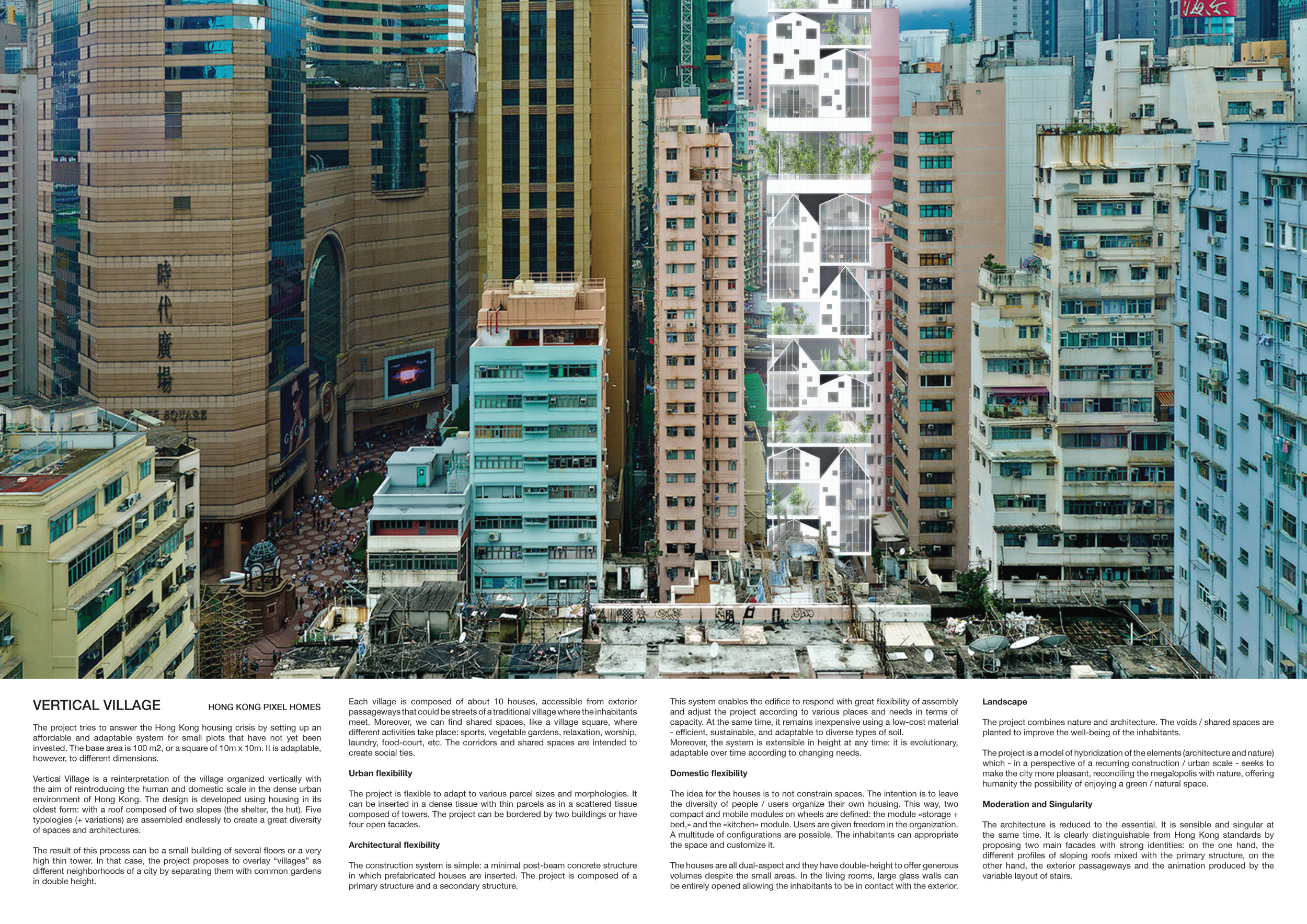 the housing problem in hong kong essay Essay on thesis draft proposal: study of residential price in hong kong - the proposed title would be 'study of residential price in hong kong' 2 brief introduction/background.